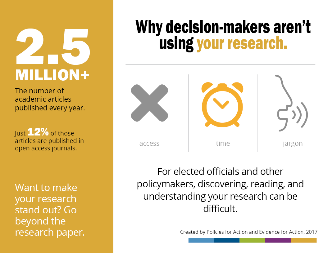 Why decision-makers aren't using your research infographic